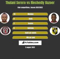Thulani Serero vs Riechedly Bazoer h2h player stats
