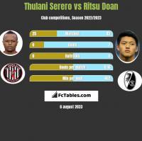 Thulani Serero vs Ritsu Doan h2h player stats