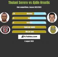 Thulani Serero vs Ajdin Hrustic h2h player stats