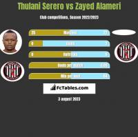 Thulani Serero vs Zayed Alameri h2h player stats