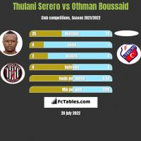Thulani Serero vs Othman Boussaid h2h player stats