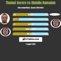 Thulani Serero vs Abdalla Ramadan h2h player stats