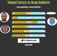 Thulani Serero vs Dean Huiberts h2h player stats