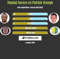 Thulani Serero vs Patrick Vroegh h2h player stats