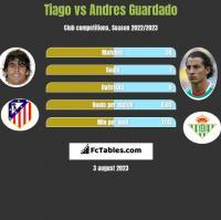 Tiago vs Andres Guardado h2h player stats
