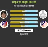 Tiago vs Angel Correa h2h player stats
