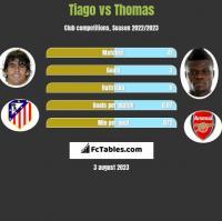Tiago vs Thomas h2h player stats