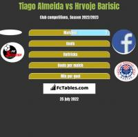 Tiago Almeida vs Hrvoje Barisic h2h player stats