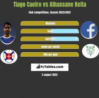 Tiago Caeiro vs Alhassane Keita h2h player stats