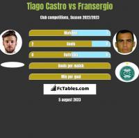 Tiago Castro vs Fransergio h2h player stats