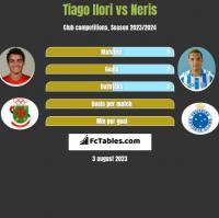 Tiago Ilori vs Neris h2h player stats