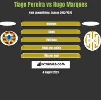 Tiago Pereira vs Hugo Marques h2h player stats