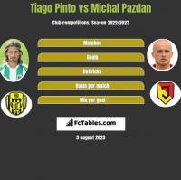 Tiago Pinto vs Michał Pazdan h2h player stats