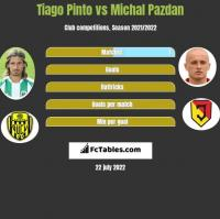 Tiago Pinto vs Michal Pazdan h2h player stats