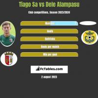 Tiago Sa vs Dele Alampasu h2h player stats