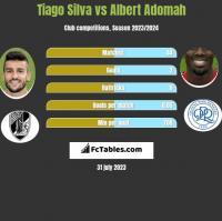 Tiago Silva vs Albert Adomah h2h player stats