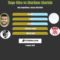 Tiago Silva vs Charilaos Charisis h2h player stats