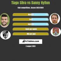 Tiago Silva vs Danny Hylton h2h player stats