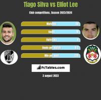 Tiago Silva vs Elliot Lee h2h player stats