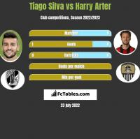 Tiago Silva vs Harry Arter h2h player stats