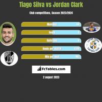 Tiago Silva vs Jordan Clark h2h player stats