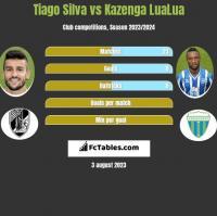 Tiago Silva vs Kazenga LuaLua h2h player stats
