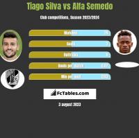 Tiago Silva vs Alfa Semedo h2h player stats