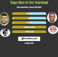 Tiago Silva vs Dru Yearwood h2h player stats