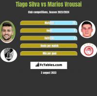 Tiago Silva vs Marios Vrousai h2h player stats