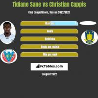 Tidiane Sane vs Christian Cappis h2h player stats