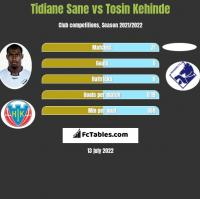 Tidiane Sane vs Tosin Kehinde h2h player stats