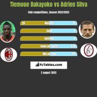Tiemoue Bakayoko vs Adrien Silva h2h player stats