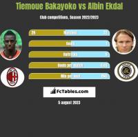 Tiemoue Bakayoko vs Albin Ekdal h2h player stats