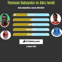 Tiemoue Bakayoko vs Alex Iwobi h2h player stats