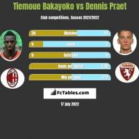Tiemoue Bakayoko vs Dennis Praet h2h player stats