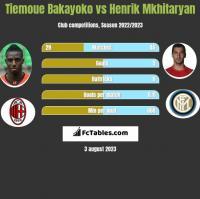 Tiemoue Bakayoko vs Henrik Mkhitaryan h2h player stats