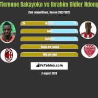 Tiemoue Bakayoko vs Ibrahim Didier Ndong h2h player stats