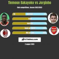 Tiemoue Bakayoko vs Jorginho h2h player stats