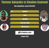 Tiemoue Bakayoko vs Kwadwo Asamoah h2h player stats