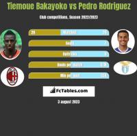 Tiemoue Bakayoko vs Pedro Rodriguez h2h player stats