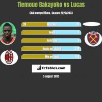 Tiemoue Bakayoko vs Lucas h2h player stats