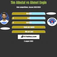 Tim Albutat vs Ahmet Engin h2h player stats