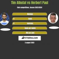 Tim Albutat vs Herbert Paul h2h player stats