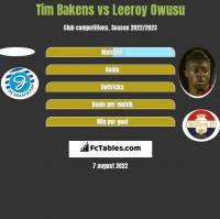 Tim Bakens vs Leeroy Owusu h2h player stats