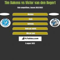 Tim Bakens vs Victor van den Bogert h2h player stats