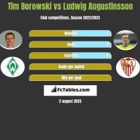 Tim Borowski vs Ludwig Augustinsson h2h player stats