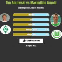 Tim Borowski vs Maximilian Arnold h2h player stats