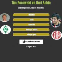 Tim Borowski vs Nuri Sahin h2h player stats