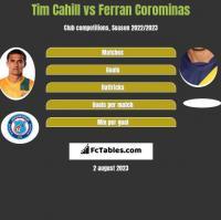 Tim Cahill vs Ferran Corominas h2h player stats