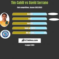 Tim Cahill vs David Serrano h2h player stats